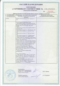 Приложение к сертификату соответствия №1