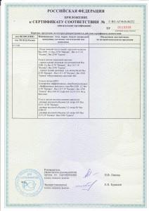 Приложение к сертификату соответствия №2